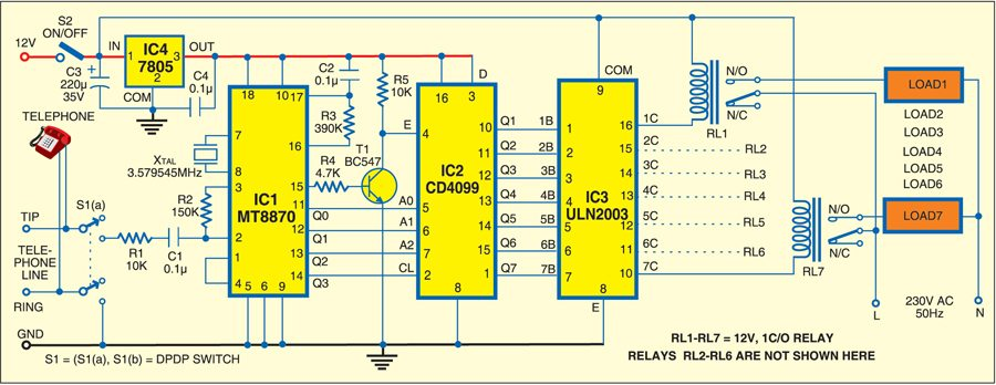 8A2_Home-Appliance-Control-Using-Telephone-2