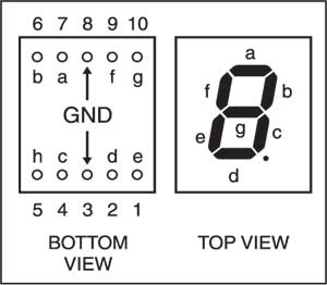 Fig. 2: Top and bottom views of LTS543 common-cathode, 7-segment displays