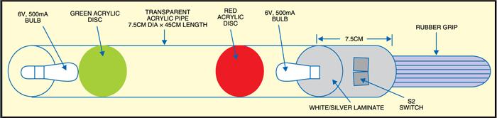 Fig. 4: Traffic baton for bulb flasher