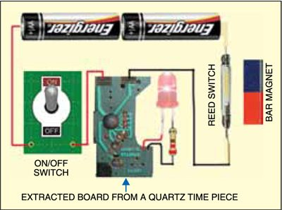 Fig. 1: Simple key-hole lighting device (manual)