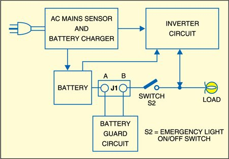 Fig. 3: Wiring of battery guard circuit to emergency light circuit