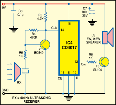 Fig.2: Receiver circuit