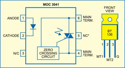 Fig. 2: Pin configurations of MOC3041 and TRIAC BT136