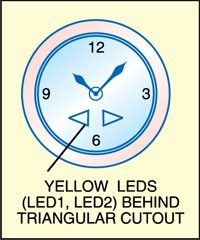 Fig. 2: Wooden clock