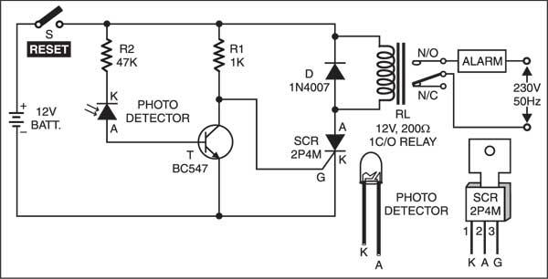 intruder detector using laser torch