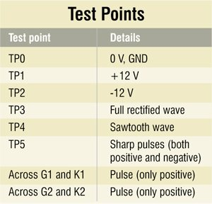 BE2_test-point