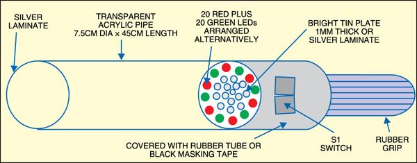 Fig. 3: Traffic baton for LED flasher