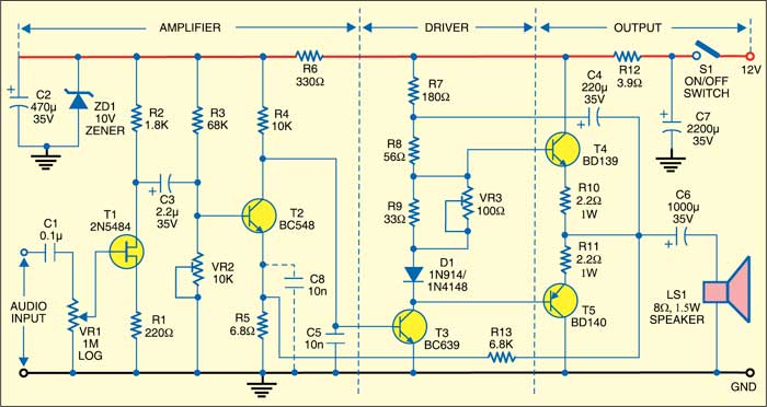 Fig. 2: 1.5W power amplifier circuit