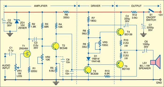 Fig. 2: 1.5W power amplifier circuit