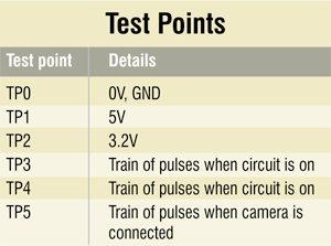 D64_test-point