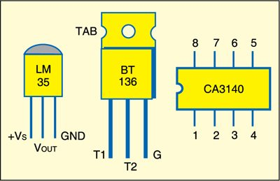 Fig. 2: Pin configurations of components