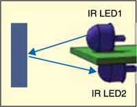 Fig. 2: Fitting of IR sensors