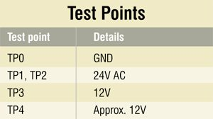 DA4_test-point