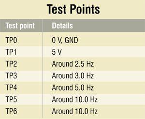 E22_test-point
