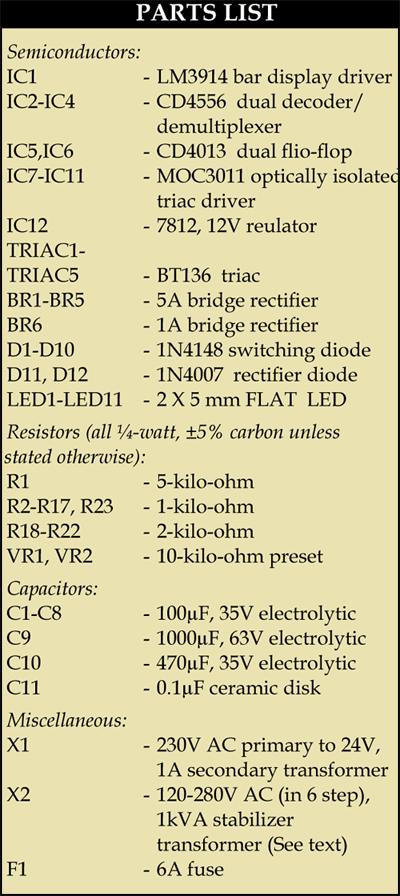 E95_table