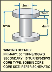 Fig. 2: Winding details