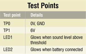 EDB_test-point