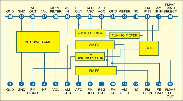 Noise Muting Fm Receiver Detailed Circuit Diagram Available
