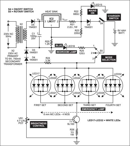 Fig. 3: Emergency lamp with brightness control