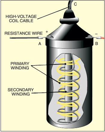 Z94_Fig.-2---Ignition-coil