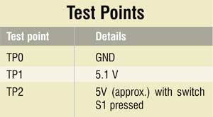 ZZC_test-points