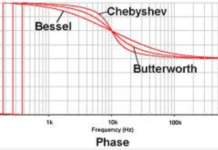 sixth order butterworth low pass filter