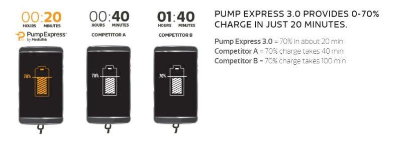 mediatek charging