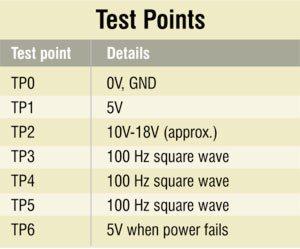 test_point