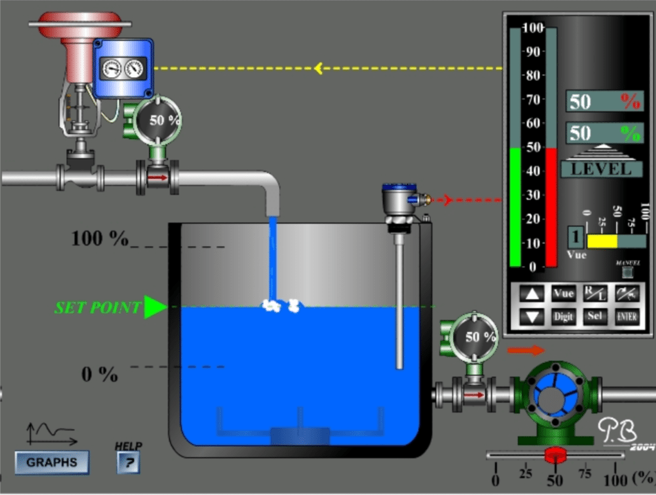 Water Level Indicator with Display: Circuit Diagram