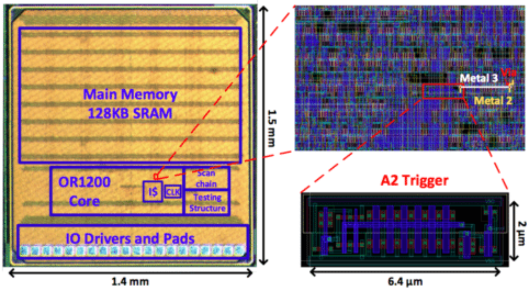Source: University of Michigan