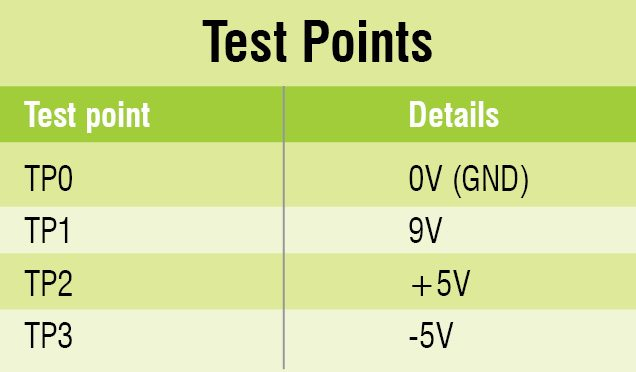 test points