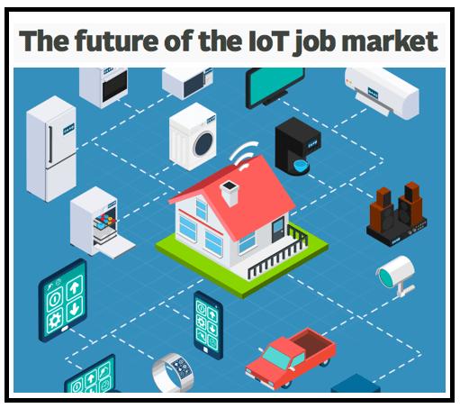 IoT Jobs Market Status