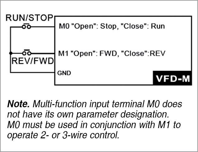 Delta Vfd M Инструкция
