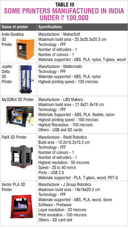 3D Printers Costing Under Rs 100,000 | Page 3 of 3