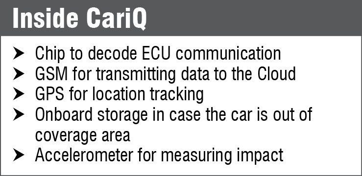 Inteligent car : Inside CariQ