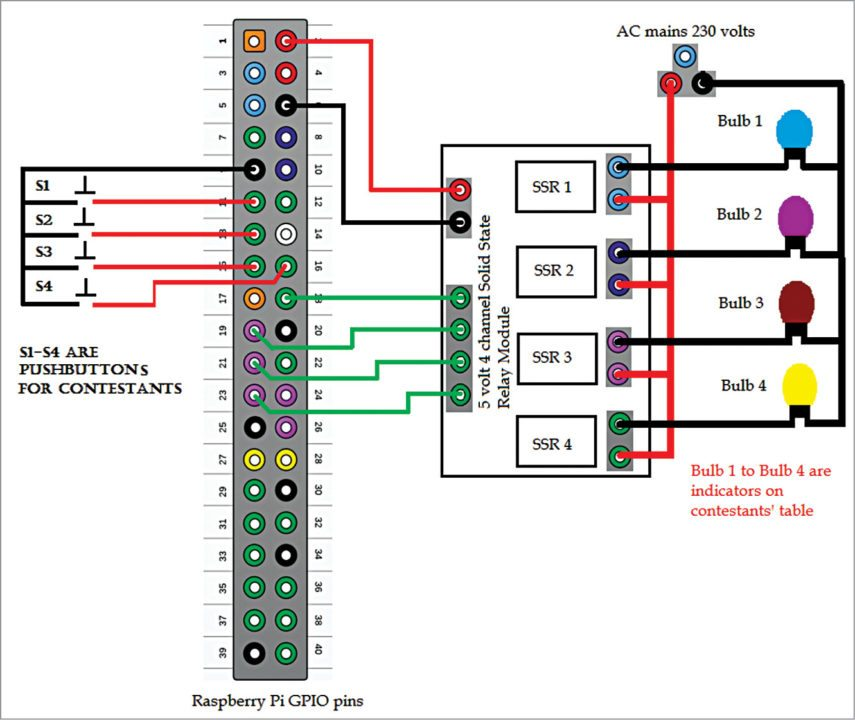 Raspberry Pi Circuit Diagram | Fastest Finger First System Using Raspberry Pi Electronics For You