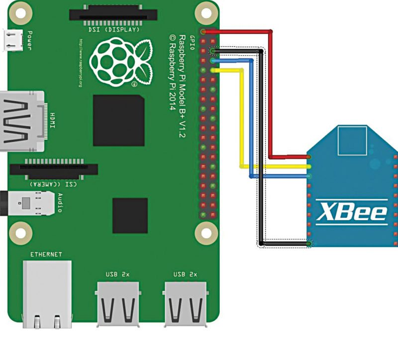 fig 8Fig. 8: Connection of XBee module with Raspberry Pi Model 2