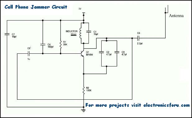 Cell phone jammer pcb - lte cellular jammer program
