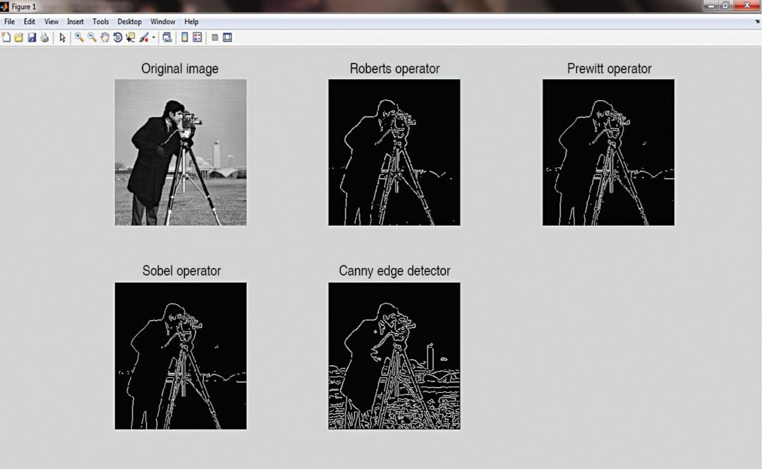 Image Processing Using MATLAB | Source Code Included