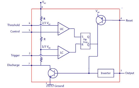 ic 555 timer working: pin diagram, specifications & features, Wiring block