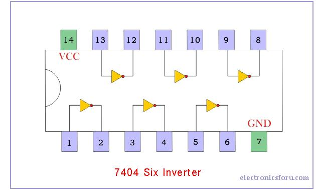 7404six inverter