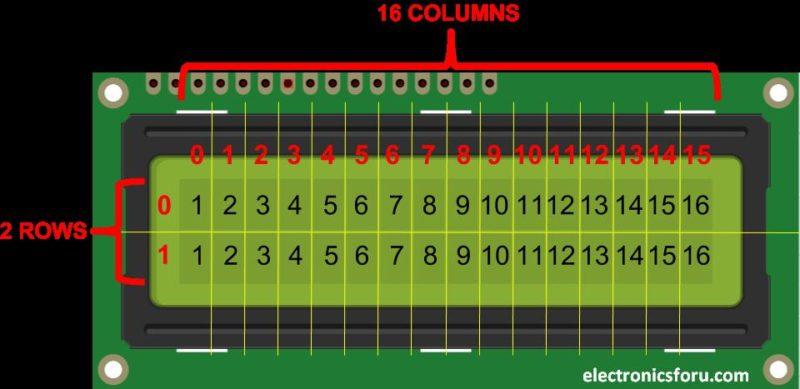 Lcd 2x16 character, lcd 16x2 datasheet winstar display lcd 16x2.