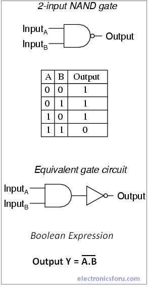 Get Started With Not Gate Ic 7400 Series Tutorials