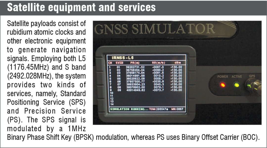 IRNSS Satellite equipment and services