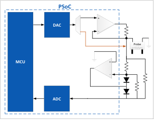 Implementing a Low Cost, Battery Powered, TDS Meter Using MCU and