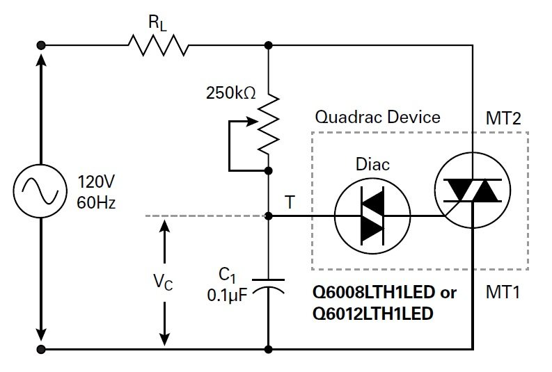 Figure 3. This diagram shows a quadrac-based dimming circuit in which the potentiometer is 250kΩ with built-in fixed end resistance of 3kΩ minimum. The device is a QxxxxLTH1LED with more sensitive triac die (low gate and holding current characteristics). VC is the same as the triggering voltage of the built-in diac die. ; RL is a minimum LED load of 10W.