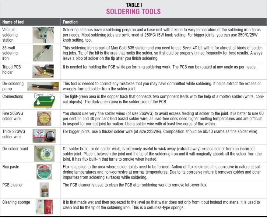 Electronics DIY Tools For Hobbyists And Professionals