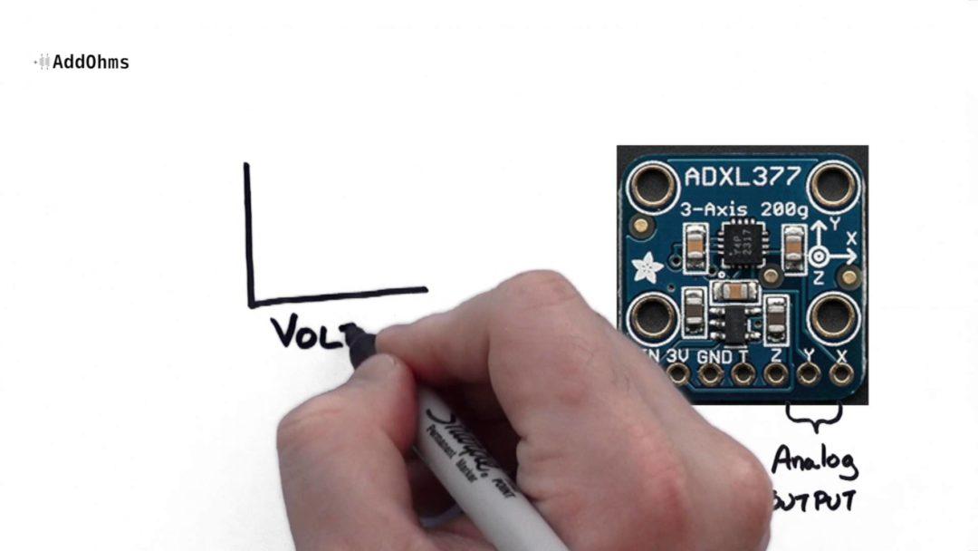 arduino-info - Analog-Output