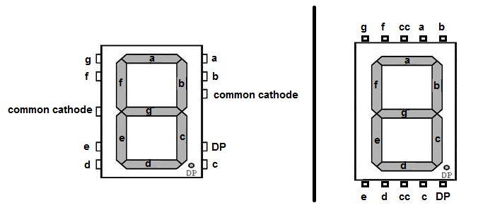 seven segment led pin diagram
