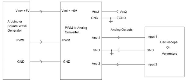 pattern generator in arduino